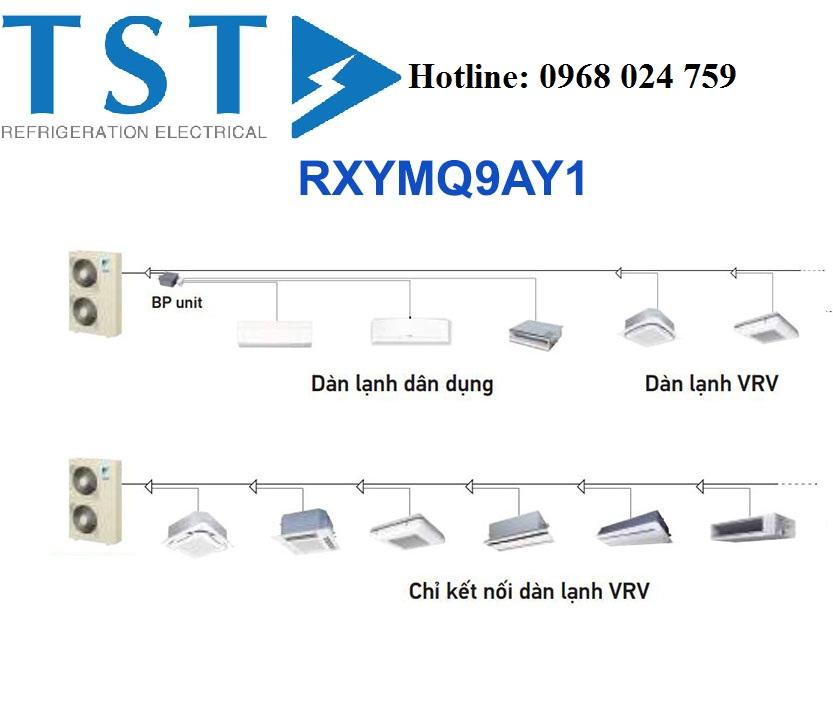 Điều hòa trung tâm Daikin VRV IVs RXYMQ9AY1 9HP – Loại 2 chiều