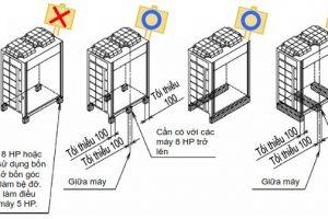 Lắp đặt dàn nóng cho điều hòa trung tâm VRV Daikin như thế nào?