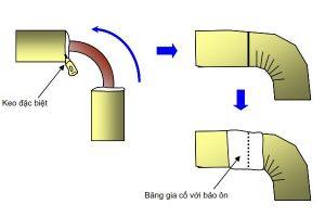 Cách bọc bảo ôn cho điều hòa trung tâm VRV Daikin
